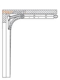 Načini namestitve garažnih vrat - Skupni elementi