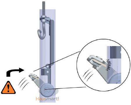 Delovanje varnostne zapore garažnih vrat - Skupni elementi