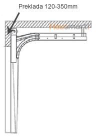Preklada 120-350mm - Načini namestitve garažnih vrat - Skupni elementi
