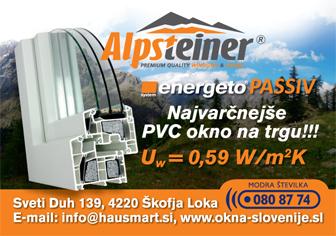 Hausmart Energeto Passiv